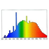 TRUE-LIGHT® Daylightlamp 15 W, Length 43,8 cm