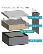 FUCHS Filterausstattung F3 komplett für Typ TK und KK
