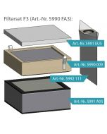 FUCHS F3 Filter Kit F3 complete for Type TK and KK